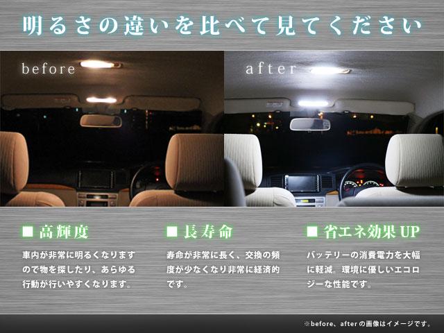 LEDと電球の明るさを比べてみて下さい。